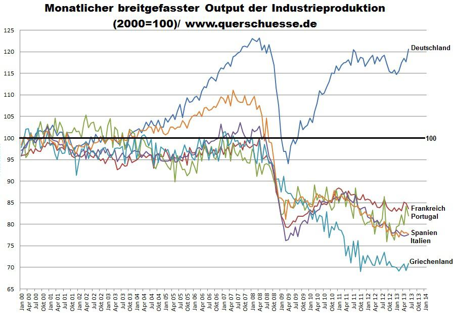 Euro likviduje eurozónu