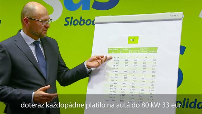 Nová registračná daň na autá - Sulík