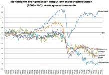 Fakty nepustia: Euro likviduje eurozónu