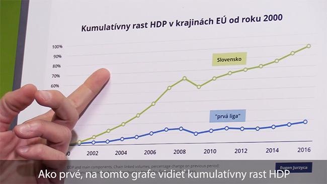Prvá liga EÚ - HDP Slovensko