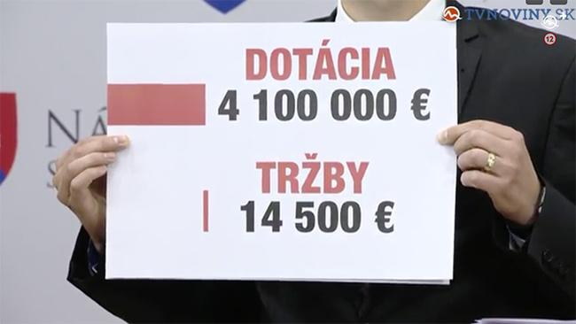 Eurofondy Beta Biotech s.r.o.